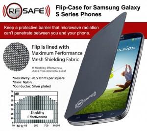 rf safe flip case