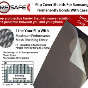 rfsafe-flip-cover-shield-with-case-for-samsung