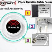 iphone-5s-radiation-safety-package