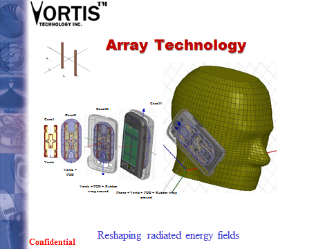 Vortis Inside a low radiation  smartphone