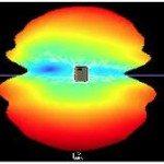 vortis antenna near-field radiation