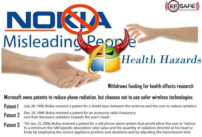 nokia phone radiation shield patents
