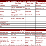symptoms-of-EHS-electro-hypersensitivity