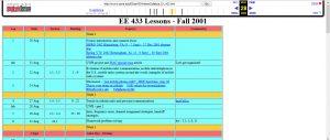 RFSAFE-IEEE-US-NAVY_Syllabus_01_433-2001