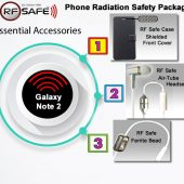 galaxy-note-2-radiation-safety-package