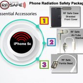 iphone-5c-radiation-safety-package