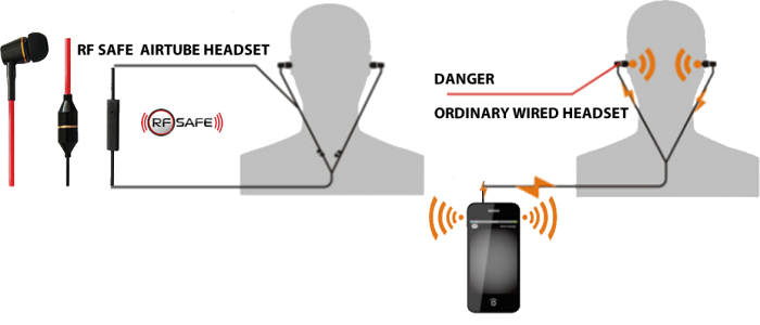 withandwithout-rfsafe-air-tube-radiation-headset