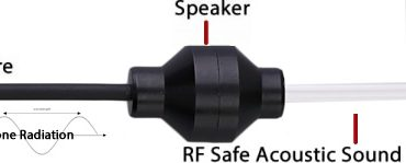 Single-bud-Secret-Service-Air-Tube-Headset-speaker-and-air-tube