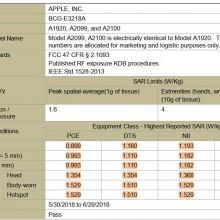 Apple-iPhone-XS-model-A1920-A2099-A2100-fcc-SAR-levels