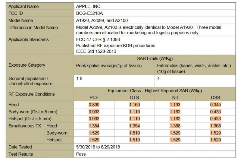 Apple-iPhone-XS-model-A1920-A2099-A2100-fcc-SAR-levels
