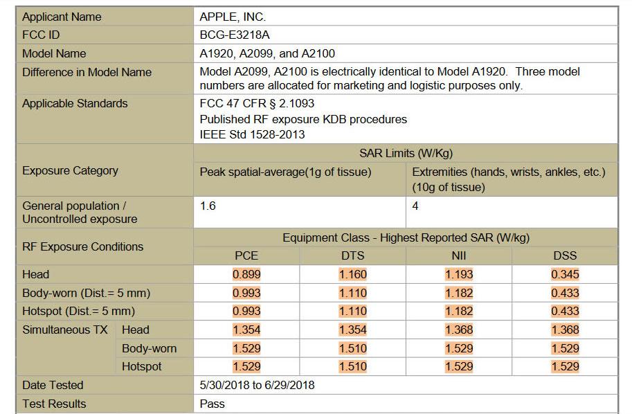 4c4354e20 graviolateam finland  RF Safe Public Awareness. SAR levels - Cell ...