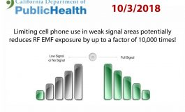 STUDY: Low Phone Signal Strength Increases Microwave Radiation Exposure 10,000 Times