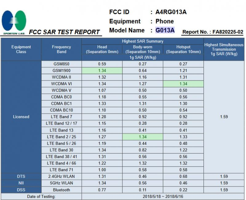 google-pixel-3-sar-levels-for-fccid-A4RG013A