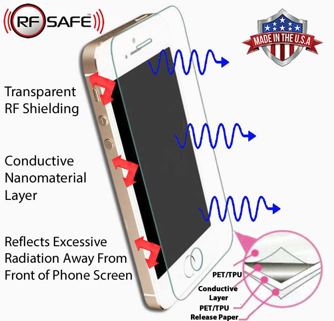 rfsafe-smartphone-screen-protector