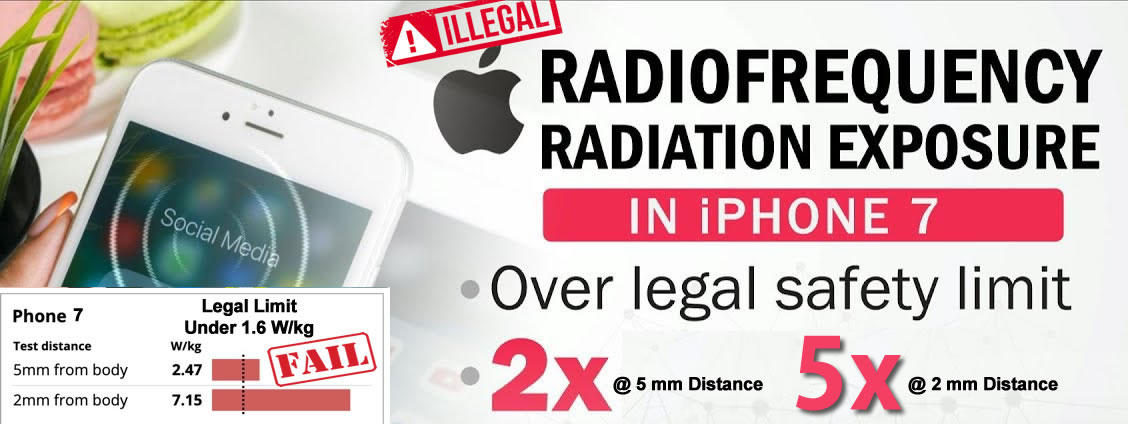 World's Most Popular Smartphones Reported Radiation Levels (SAR) Higher Than Expected