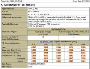 iphone-11-pro-max-sar-levels-fcc-report-apple-model-a2161-a2219-a2220-fccid-bcg-e3306a