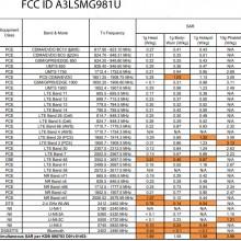 A3LSMG981U-Samsung-Galaxy-s20-sar-levels