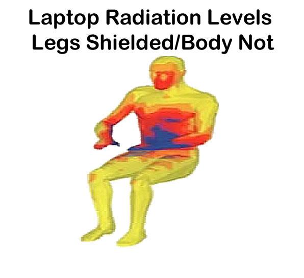 Do Laptop Radiation Shields Really Work? - RF (Radio ...