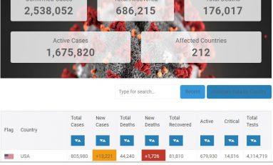 Coronavirus Tracker USA