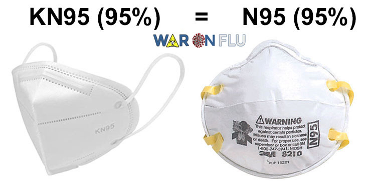 kn95-mask-vs-n95-mask-differance