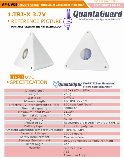Far-UVC Excimer Series QuantaGuard 222nm Peak Far-UV AP-UVGI 2-watt Excimer KrCl Lamp
