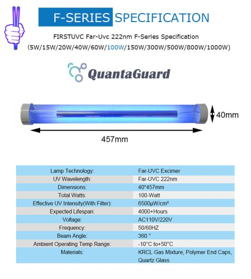 QuantaLamp 100-Watt 222nm Far-UVC Light Excimer Bulb First-UVC FarUV-Series 100w Far-UV Light AC220V
