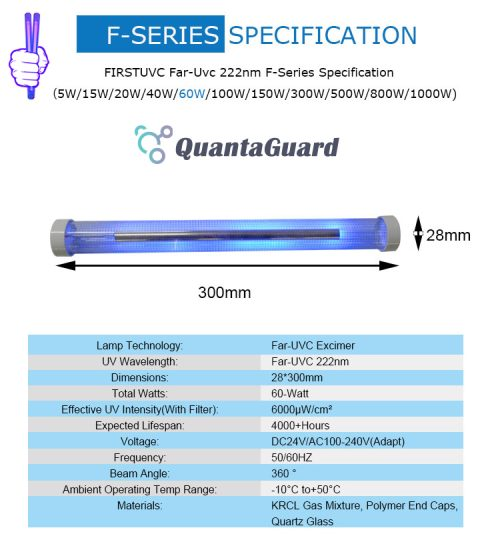 QuantaLamp 60-Watt Far UVC Excimer Bulb 222nm First-UVC F-Series 60w Far-UV Light 24V DC