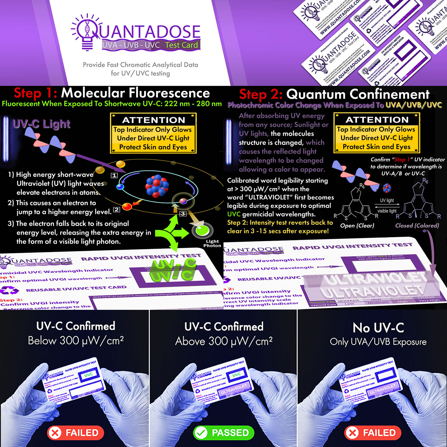 QuantaDose™ 1st Edition Reusable 300 µW/cm² UVC Intensity Test Card With UVC Wavelength Indicator Test