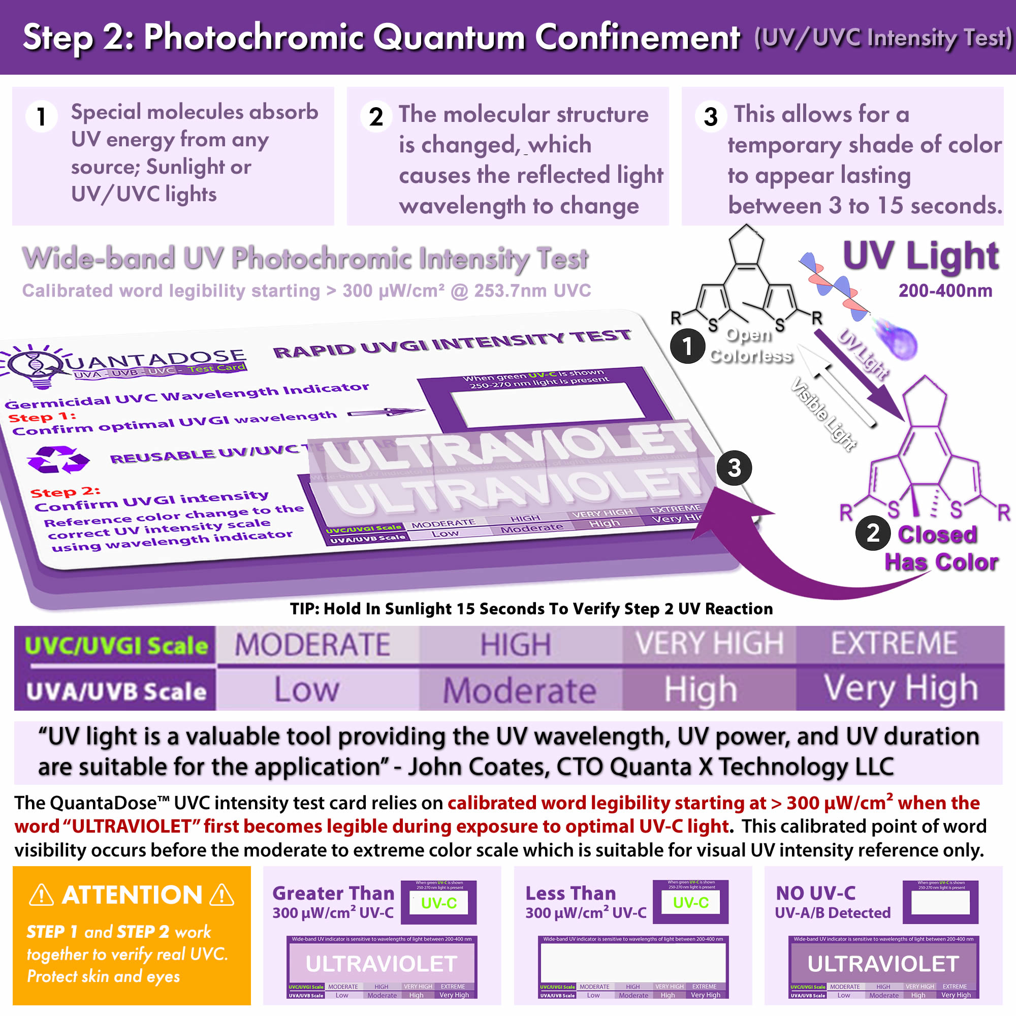 QuantaDose™ (2pc) 1st & 2nd Edition Reusable UVC Test Cards 300 µW/cm² Minimum Intensity w/UVC Wavelength Indicator